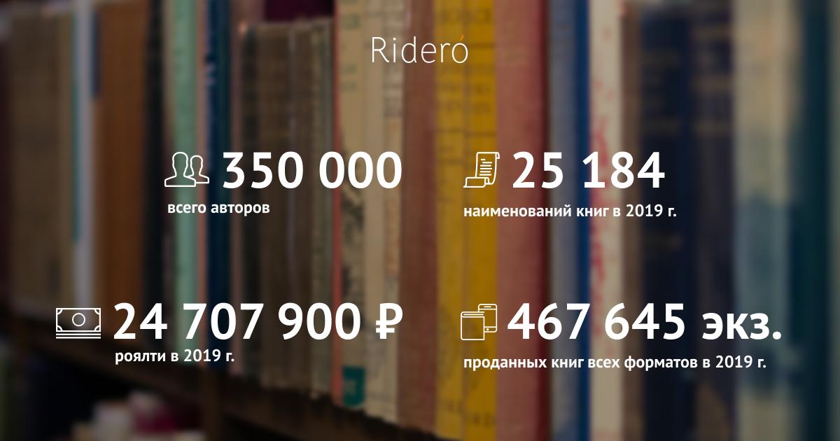 Rideró — 2019