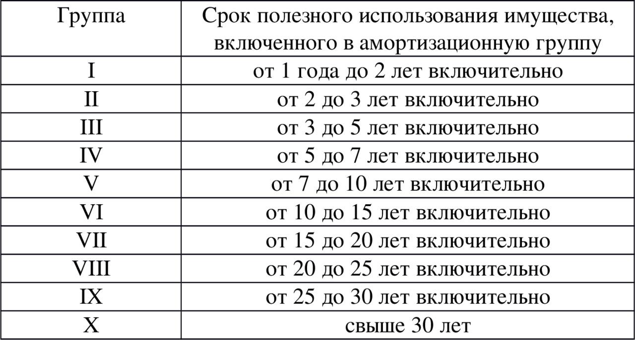 Льготы ветеранам боевых действий в ивановской области в 2019 году