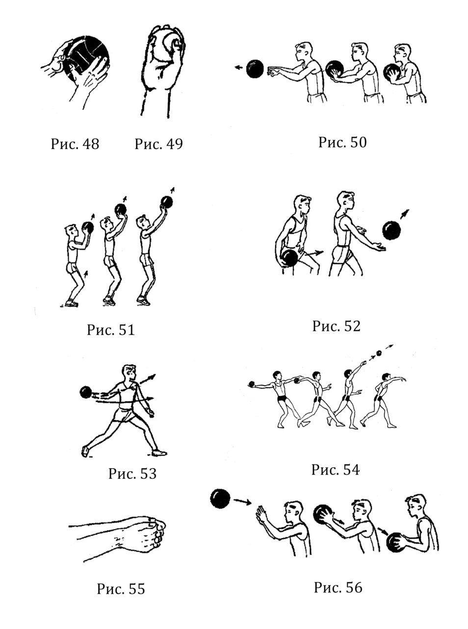 волейбол схемы выполнения верхней подачи