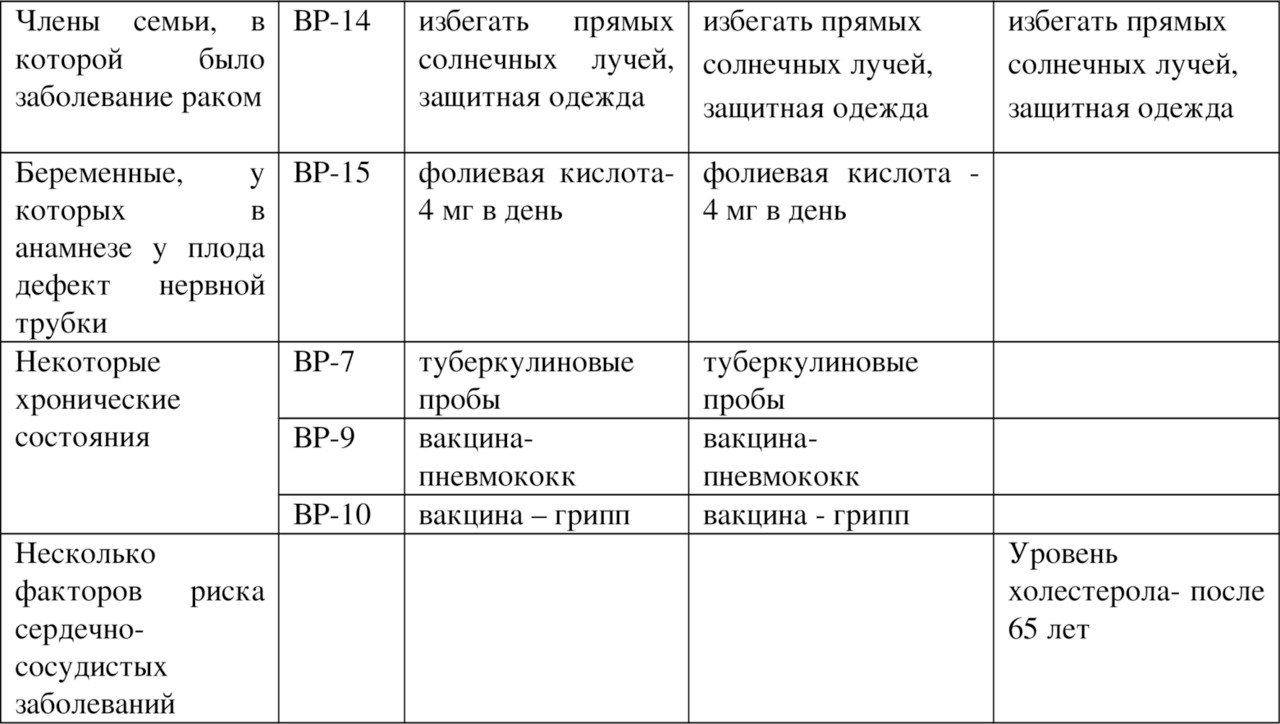схема подсчёта качества знаний, степени обученности
