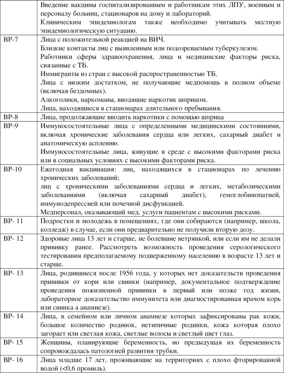 форма 16 сведения о числе заболеваний бланк