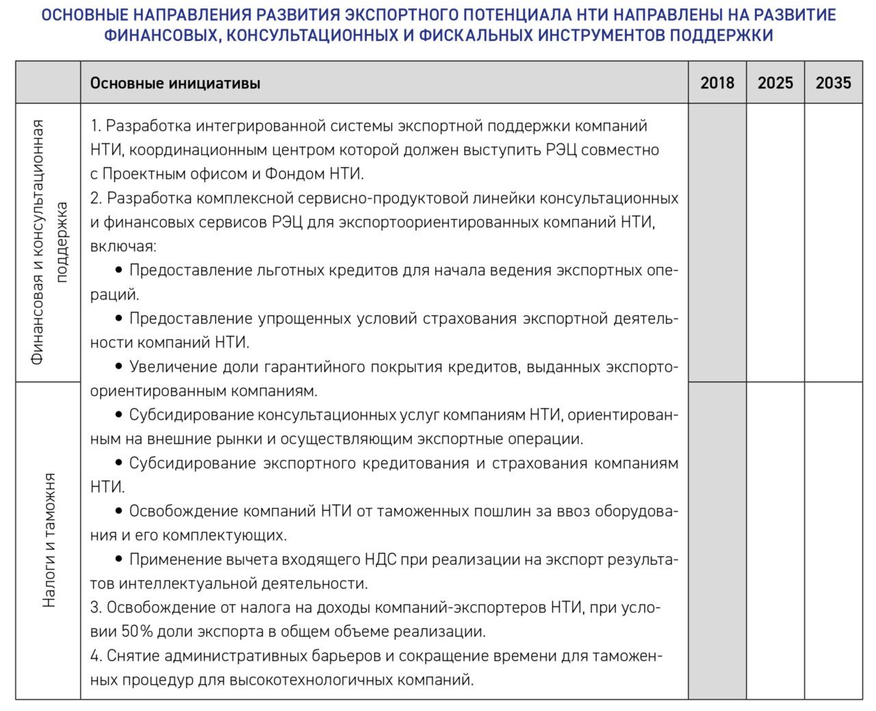 Иторговые контрольные работы 2 класс 2 четверть школа россии