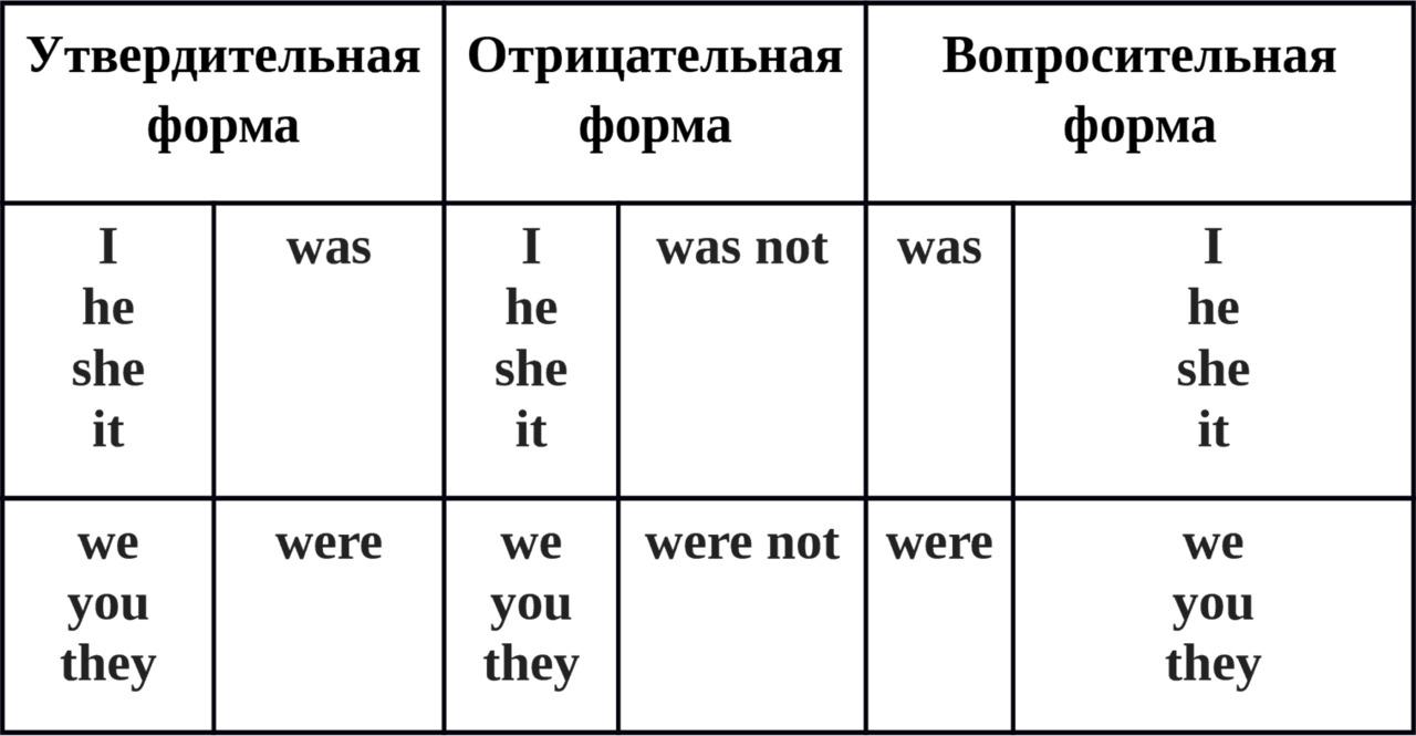 модальные глаголы английского языка схема таблица