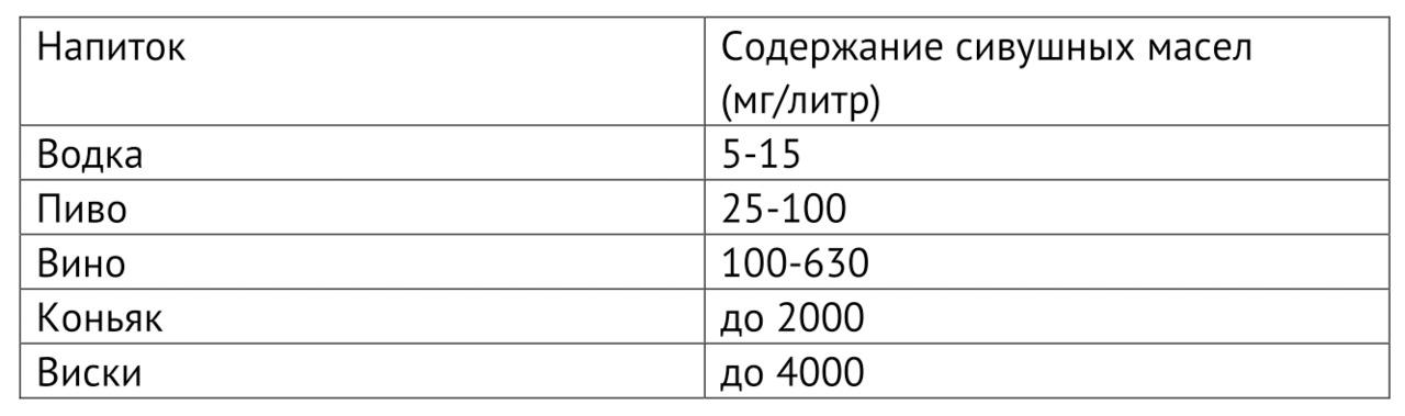 температура приготовления самогона