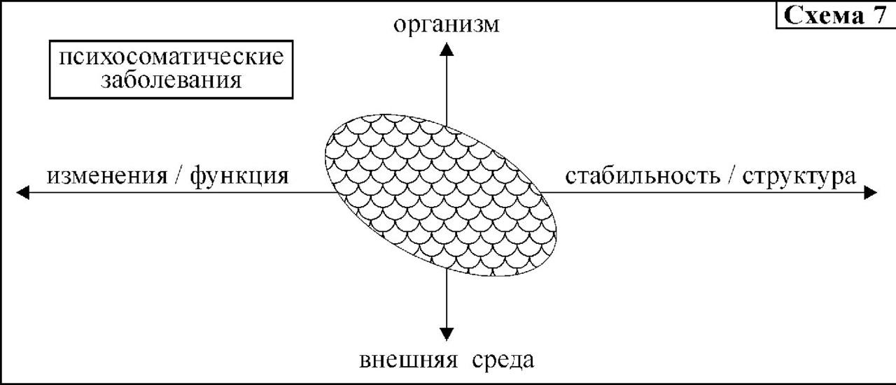 Центральная больница 4 оао ржд г москва ул плющева д.15-а