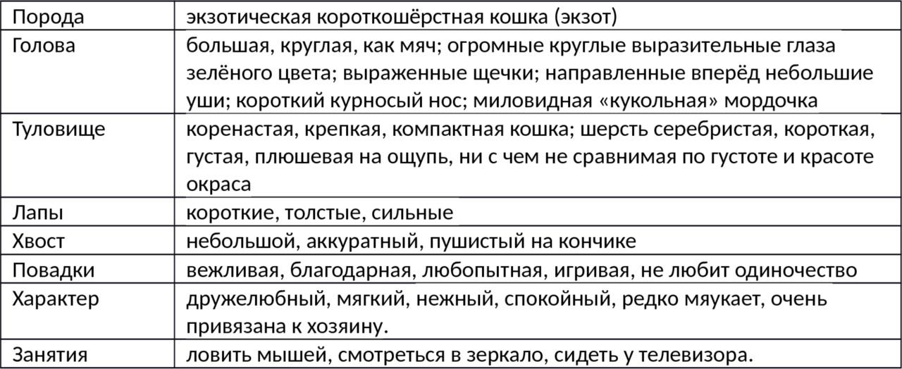 Сочиняем сочинения на русском для 3 класса для детей и писать