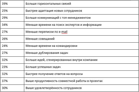 Как заработать очки twirpx как быстро заработать 1000 рублей в день