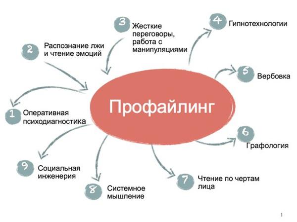Правовой основой проведения опросов с применением полиграфа являются конституция российской федерации