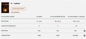 ридеро-статистика-300x138