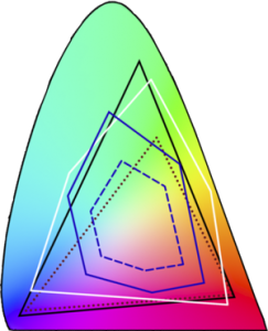 Color_gamut_diagramm